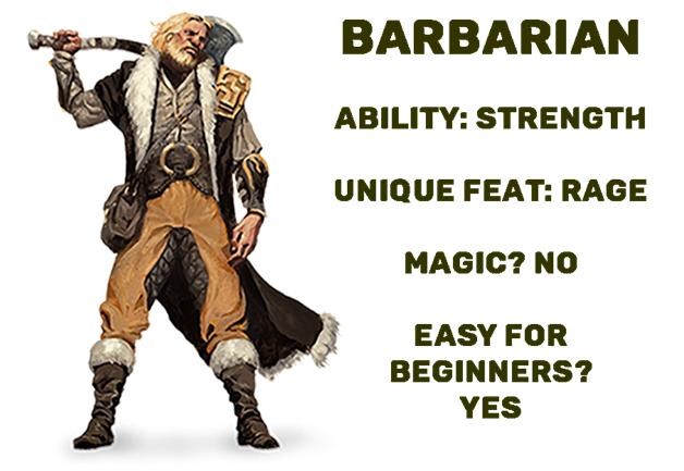 D&D dnd barbarian class